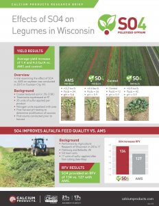 A research brief document outlining the effects of SO4 on legumes in Wisconsin using images, yield result text information, and bar graphs